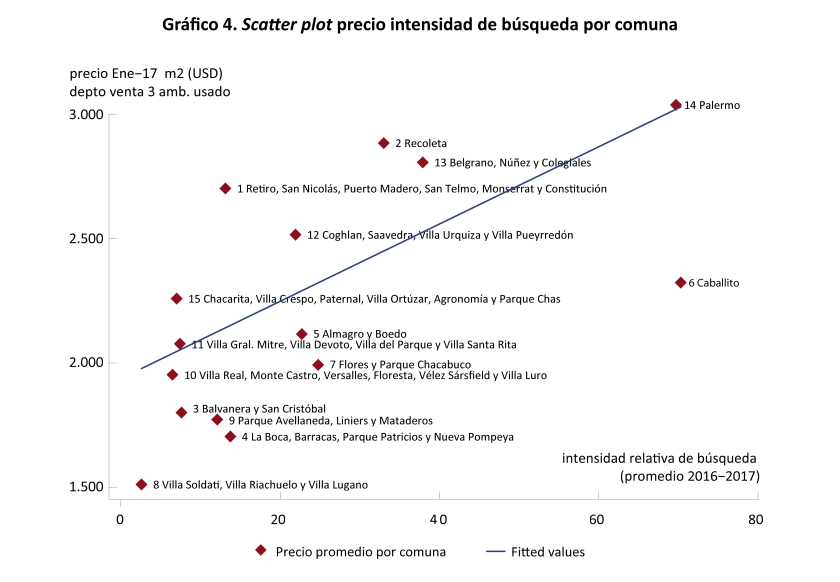 Gráfico-4