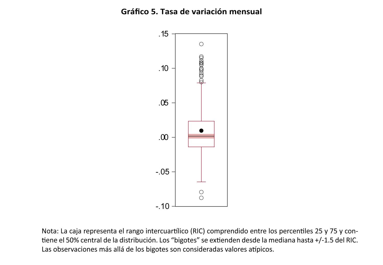 gráfico-5