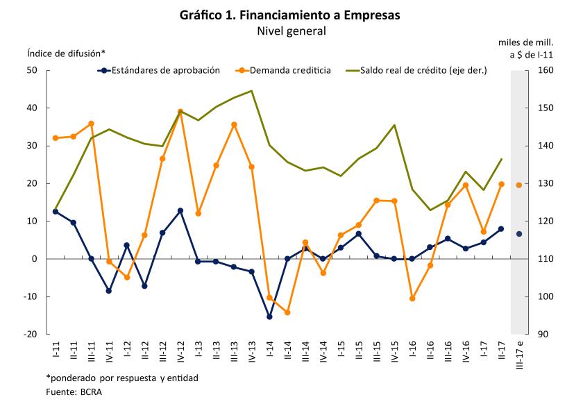 Gráfico-1