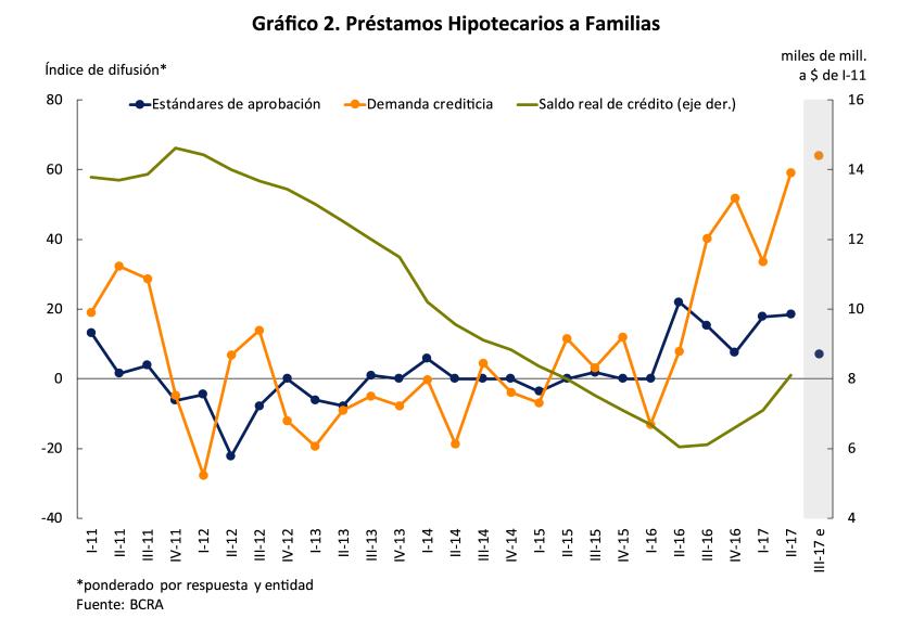 Gráfico-2