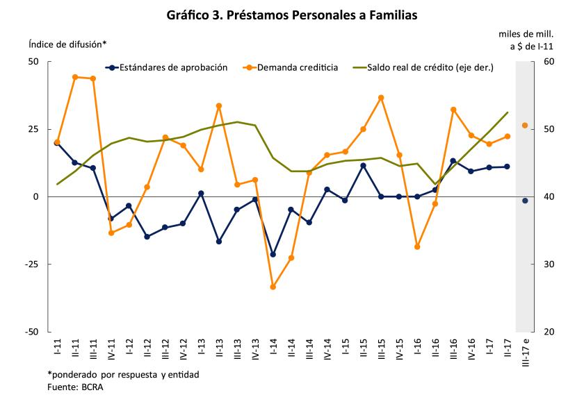 Gráfico-3